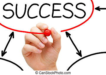 Hand Drawing Success Flow Chart - Male hand drawing Success...