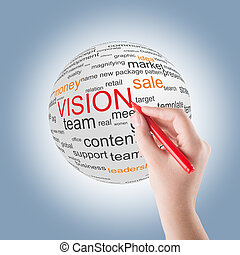 Concept of vision in business
