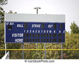 Baseball Scoreboard. - A image of a empty baseball score...