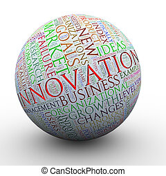Innovation words tag ball - 3d Illustration of innovation...