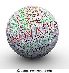 Innovation words tag ball - 3d Illustration of innovation...
