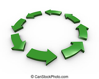 Circular arrow - 3d Illustration of green circular arrows...