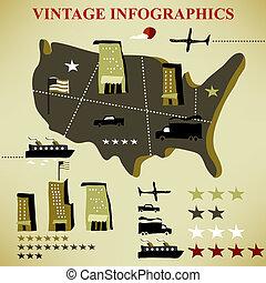retro set of infographic