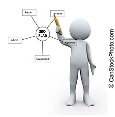 3d person and seo plan - 3d Illustration of man drawing seo...