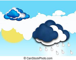 Meteorology report concept
