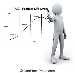 3d person writing product life cycle