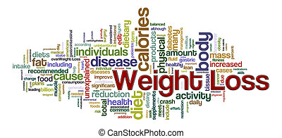 Weight loss word tags