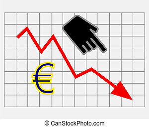 Declining equity price of euro