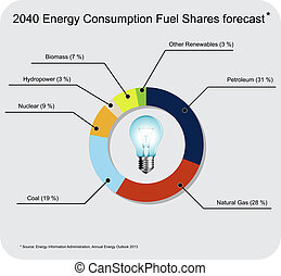 2040 energy forecast - Vector infografic showing energy...