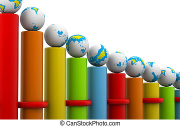 Successful Global business bar chart