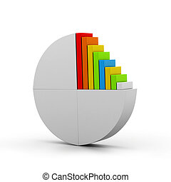 3d Pie chart with bar graph