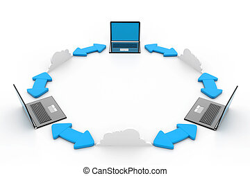 Cloud computing devices