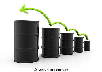 Increasing price of oil