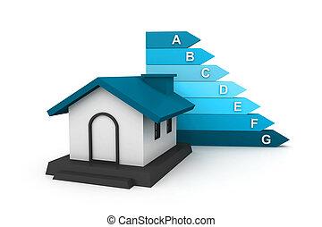 Housing energy efficiency rating