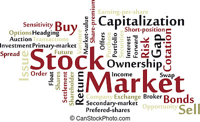 Stock Market word cloud