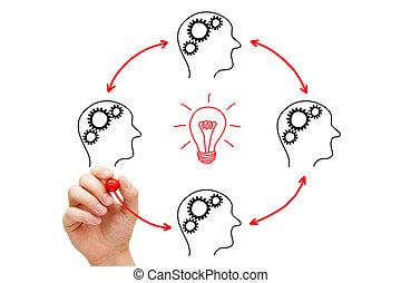 Teamwork Builds Big Idea - Teamworking on an idea. If...