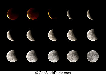 Lunar eclipse - The different phases of a lunar eclipse