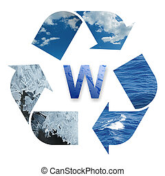 Recycling water - The recycling water\\\'s three phase: ice,...