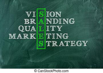 sales - concept of sales  handwriten  on green   blackboard