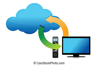 cloud connected to computer