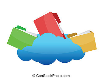 Files on Cloud Computing