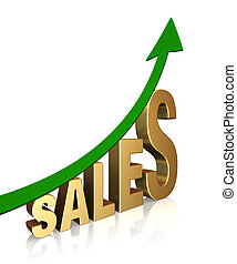 Sales Are Up! - A dramatically upward trending green arrow...