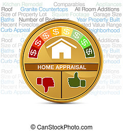 Home Appraisal - An image of a home appraisal meter.