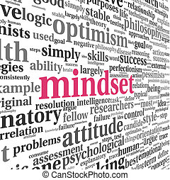 Mindset concept in word tag cloud on white