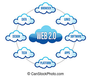 Web 20 word on cloud scheme illustration design