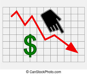 Declining equity price of dollar