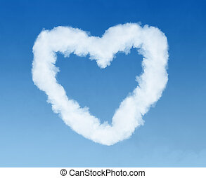 heart shaped cloud trail in the sky