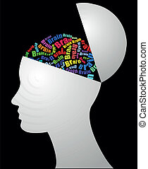 open brain - illustration of text brain with human head