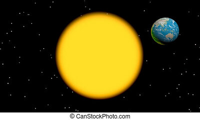 Earth rotation around sun - 3D rend - Small earth rotating...