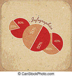 Vintage infographic card