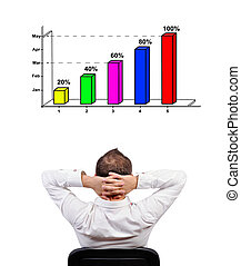 chart of profit - pensive businessman looking at chart of...