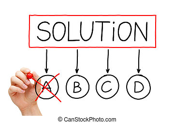 Solution B - Moving to plan B to solve a problem. Hand...