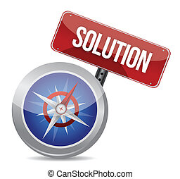 solution conceptual image compass