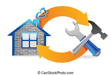 facility management / real estate cycle sign illustration...