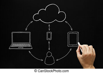 Cloud Computing Concept Blackboard - Male hand drawing Cloud...