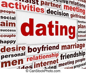 Dating creative word clouds message background. Looking for...