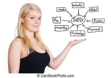 SEO Concept - blonde business woman explaining SEO schema on...