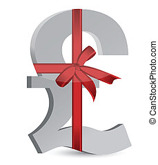 pound currency symbol and ribbon