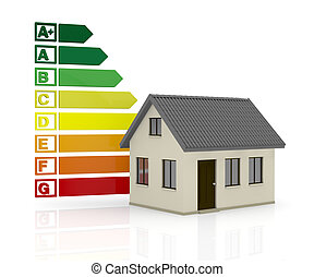 energy efficiency scale - energy performance scale with a...