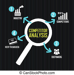 competitor analysis illustration with magnifying glass....