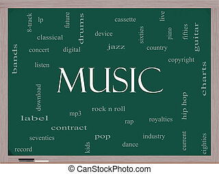 Music Word Cloud Concept on a Blackboard with great terms...