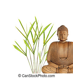 Buddha, contemplación
