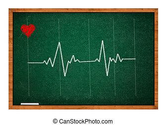 heart beat on chalkboard