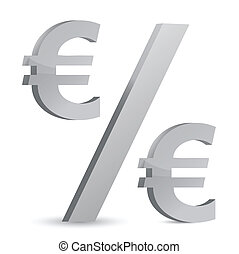 euro currency percentage