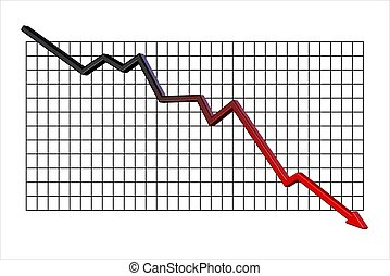 Into The Red - Graph showing a big fall into the red