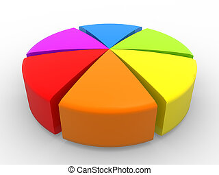 Pie chart - 3d image of colorful pie chart